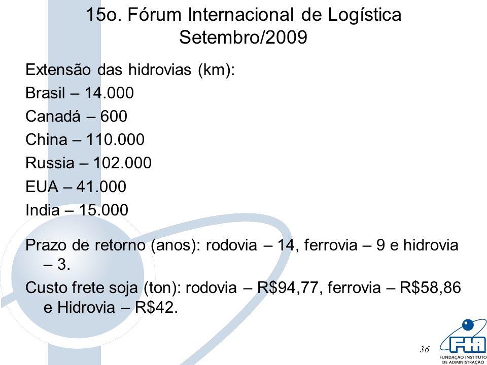 36 15o. Fórum Internacional de Logística Setembro/2009 Extensão das hidrovias (km): Brasil – 14.000 Canadá – 600 China – 110.000 Russia – 102.000 EUA
