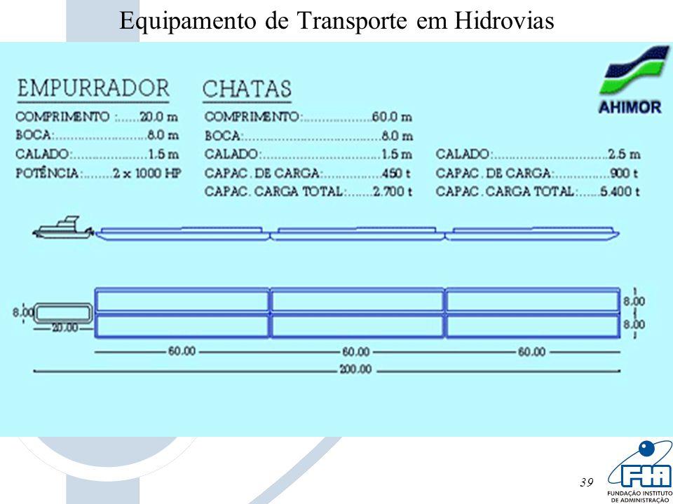 39 Equipamento de Transporte em Hidrovias