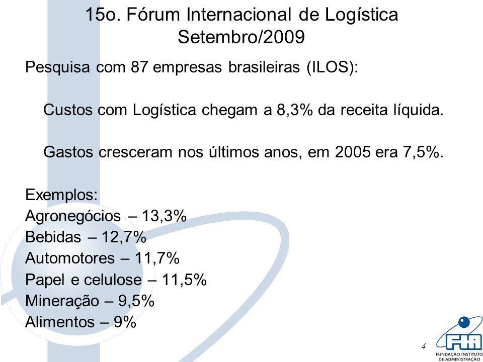 4 15o. Fórum Internacional de Logística Setembro/2009 Pesquisa com 87 empresas brasileiras (ILOS): Custos com Logística chegam a 8,3% da receita líqui
