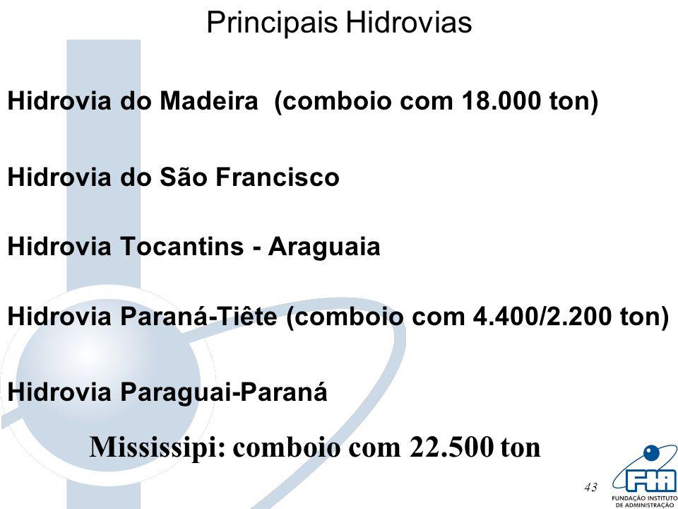 43 Principais Hidrovias Hidrovia do Madeira (comboio com 18.000 ton) Hidrovia do São Francisco Hidrovia Tocantins - Araguaia Hidrovia Paraná-Tiête (co