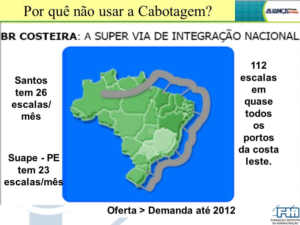 47 Por quê não usar a Cabotagem? 112 escalas em quase todos os portos da costa leste. Santos tem 26 escalas/ mês Suape - PE tem 23 escalas/mês Oferta