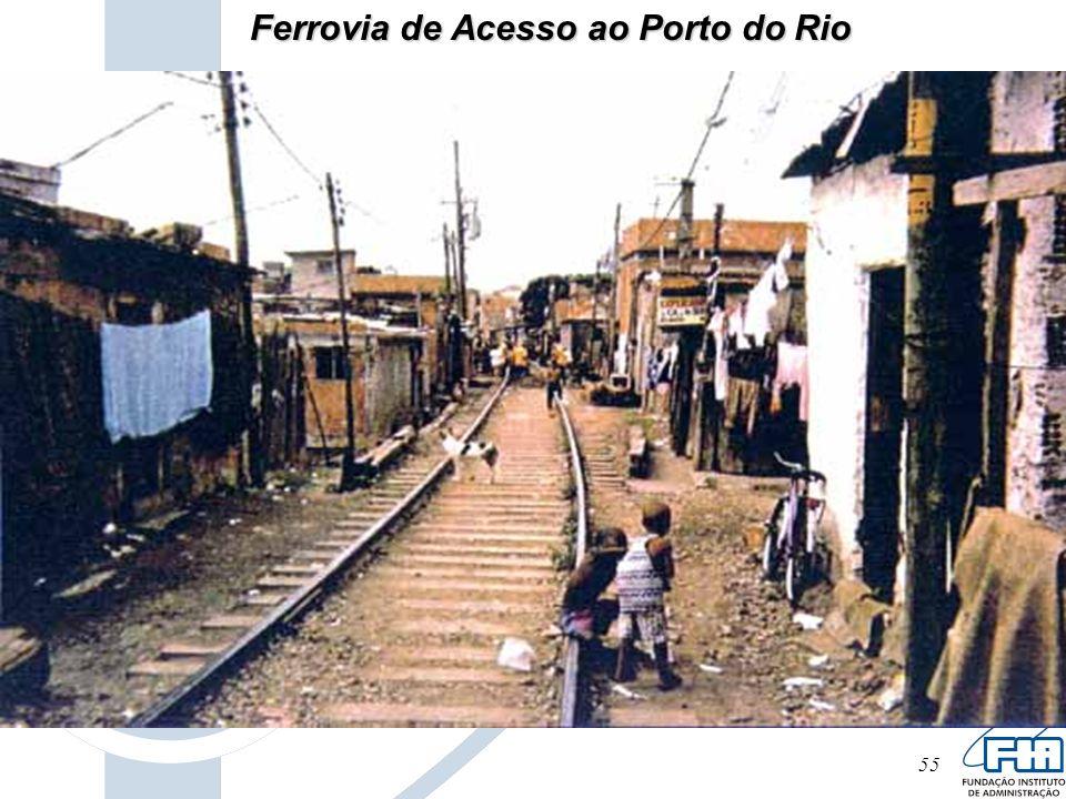 55 Ferrovia de Acesso ao Porto do Rio