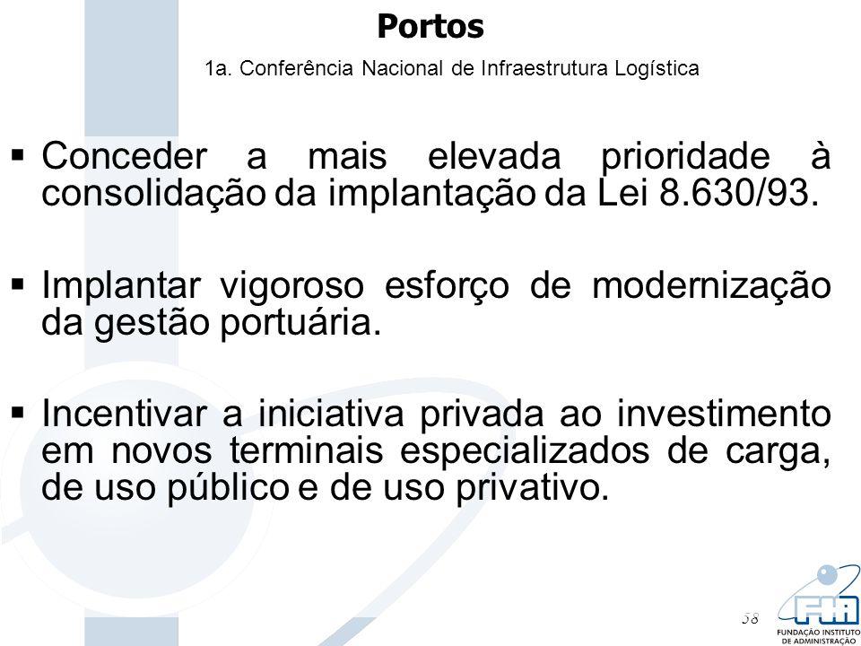 58 Portos Conceder a mais elevada prioridade à consolidação da implantação da Lei 8.630/93. Implantar vigoroso esforço de modernização da gestão portu