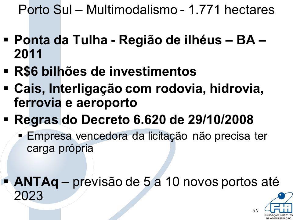 60 Porto Sul – Multimodalismo - 1.771 hectares Ponta da Tulha - Região de ilhéus – BA – 2011 R$6 bilhões de investimentos Cais, Interligação com rodov