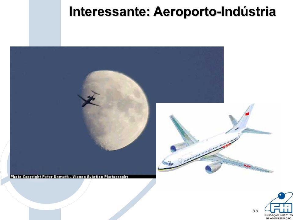 66 Interessante: Aeroporto-Indústria