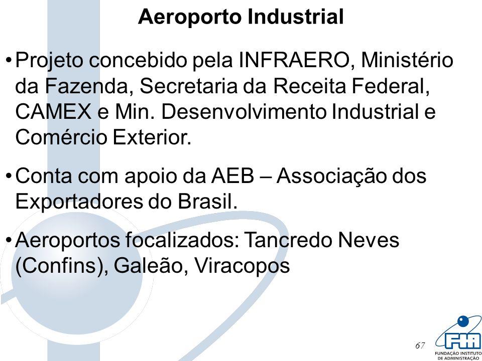 67 Aeroporto Industrial Projeto concebido pela INFRAERO, Ministério da Fazenda, Secretaria da Receita Federal, CAMEX e Min. Desenvolvimento Industrial