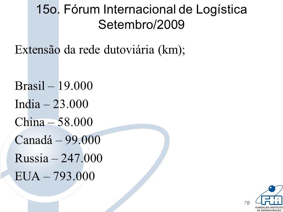 70 15o. Fórum Internacional de Logística Setembro/2009 Extensão da rede dutoviária (km); Brasil – 19.000 India – 23.000 China – 58.000 Canadá – 99.000