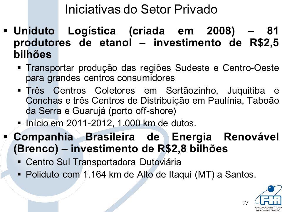 75 Iniciativas do Setor Privado Uniduto Logística (criada em 2008) – 81 produtores de etanol – investimento de R$2,5 bilhões Transportar produção das