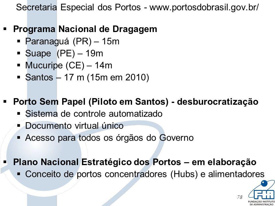 78 Secretaria Especial dos Portos - www.portosdobrasil.gov.br/ Programa Nacional de Dragagem Paranaguá (PR) – 15m Suape (PE) – 19m Mucuripe (CE) – 14m