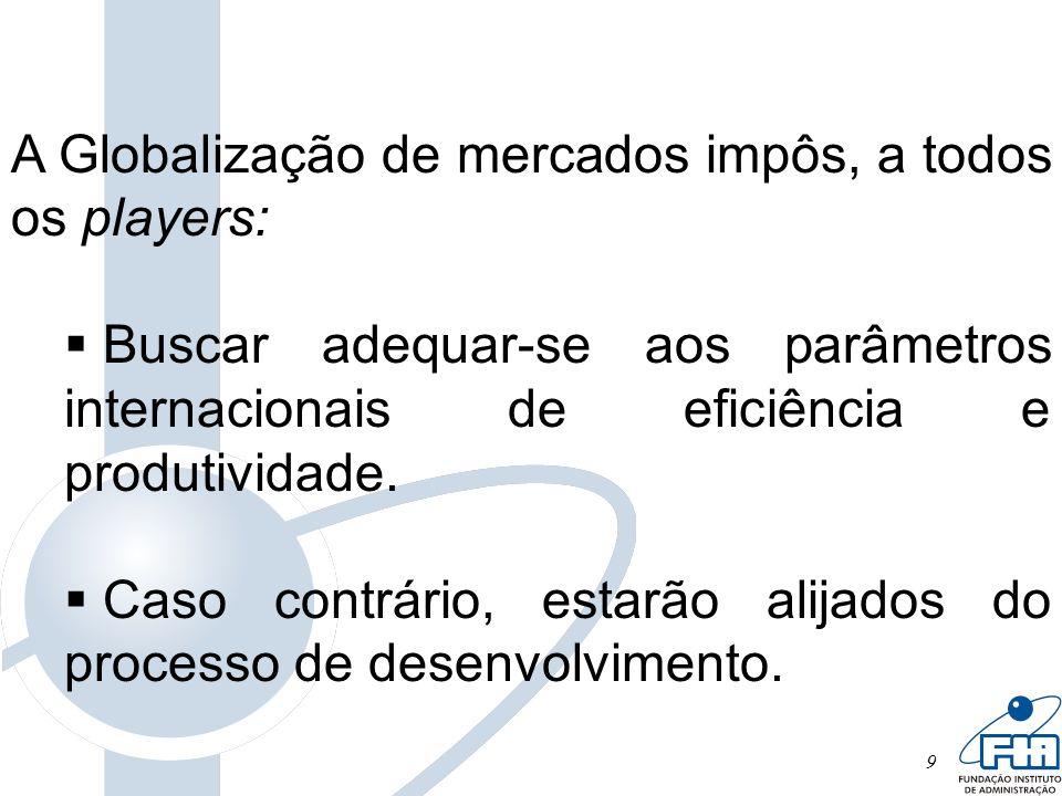 30 III Brasil nos Trilhos (Junho de 2008) Os 11 pontos da Agenda Estratégica: 1.