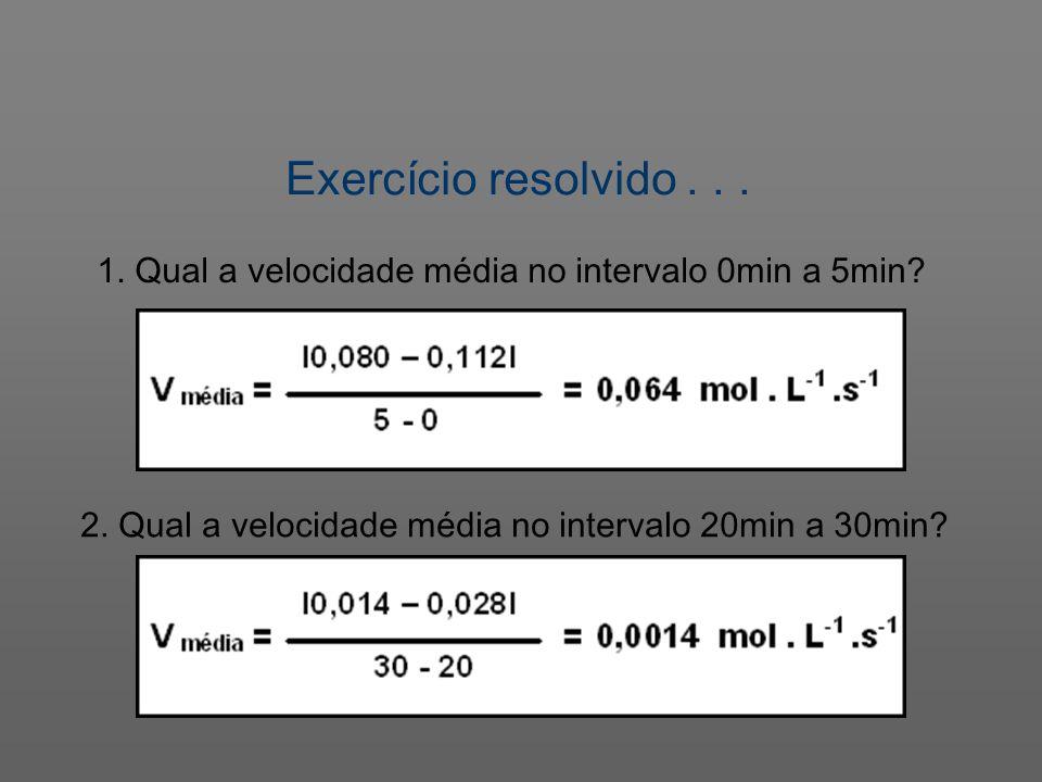 1. Qual a velocidade média no intervalo 0min a 5min? 2. Qual a velocidade média no intervalo 20min a 30min?
