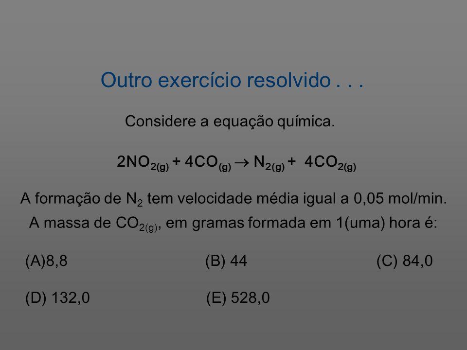 Outro exercício resolvido... Considere a equação química. 2NO 2(g) + 4CO (g) N 2(g) + 4CO 2(g) A formação de N 2 tem velocidade média igual a 0,05 mol