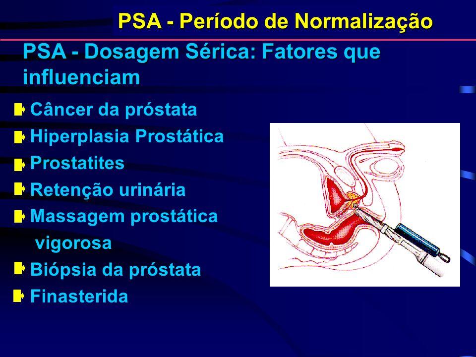 Câncer da próstata Hiperplasia Prostática Prostatites Retenção urinária Massagem prostática vigorosa Biópsia da próstata Finasterida PSA - Dosagem Sér