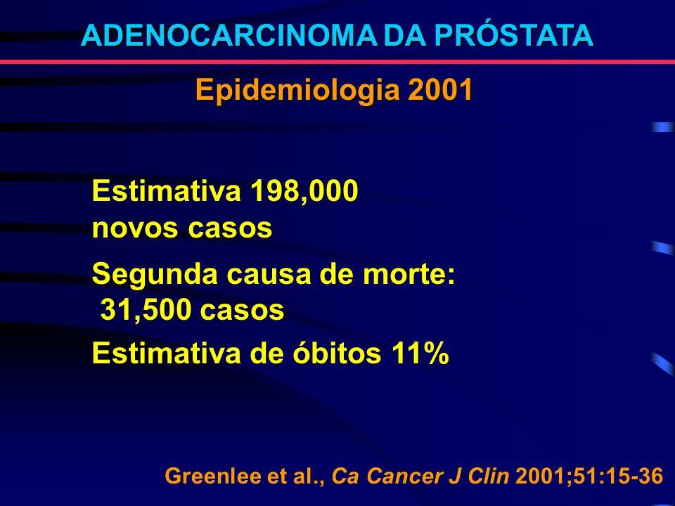 Epidemiologia 2001 ADENOCARCINOMA DA PRÓSTATA Estimativa 198,000 novos casos Segunda causa de morte: 31,500 casos Estimativa de óbitos 11% Greenlee et