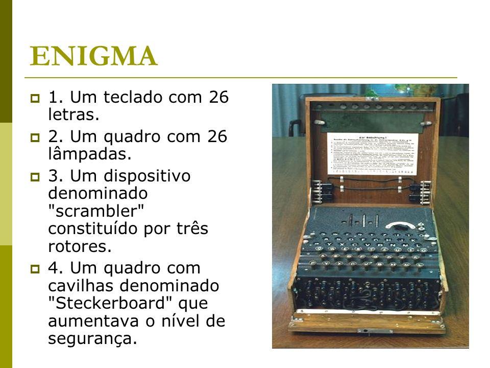 ENIGMA 1. Um teclado com 26 letras. 2. Um quadro com 26 lâmpadas. 3. Um dispositivo denominado