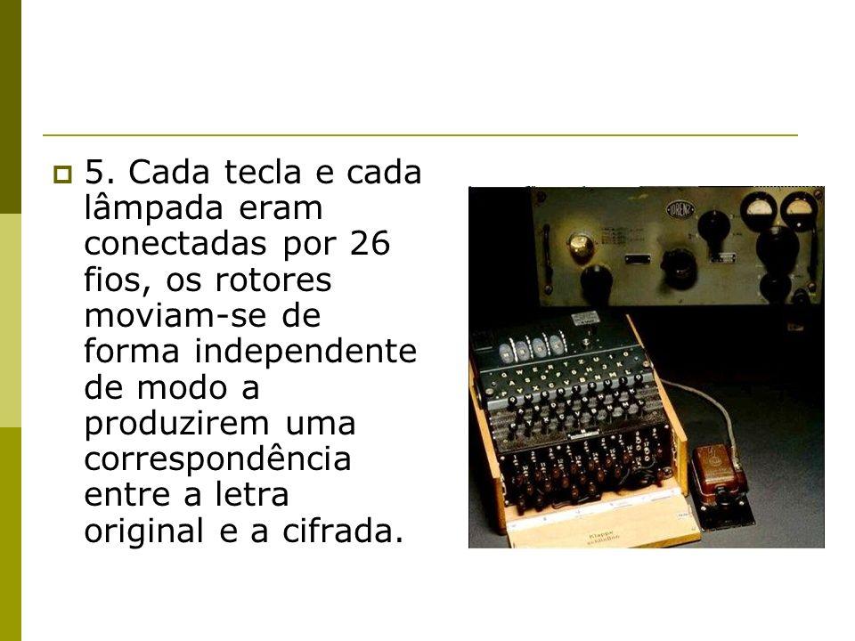 5. Cada tecla e cada lâmpada eram conectadas por 26 fios, os rotores moviam-se de forma independente de modo a produzirem uma correspondência entre a