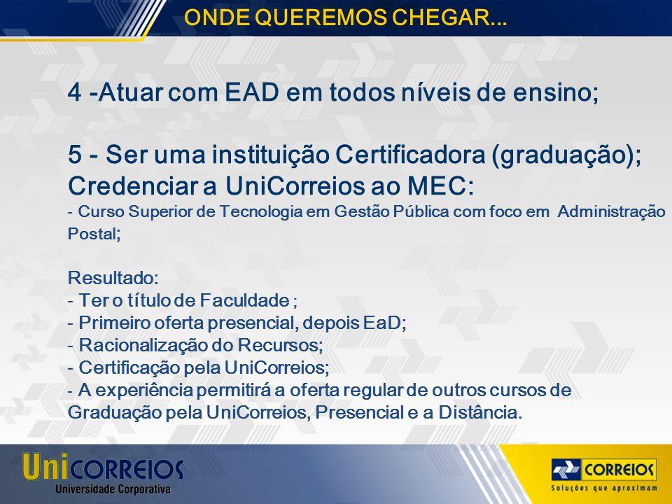 4 -Atuar com EAD em todos níveis de ensino; 5 - Ser uma instituição Certificadora (graduação); Credenciar a UniCorreios ao MEC: - Curso Superior de Te