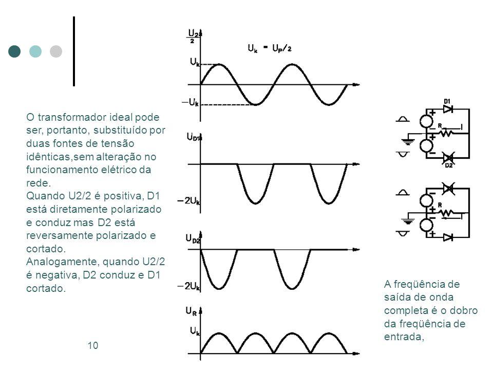 Diodos Especiais 10 O transformador ideal pode ser, portanto, substituído por duas fontes de tensão idênticas,sem alteração no funcionamento elétrico