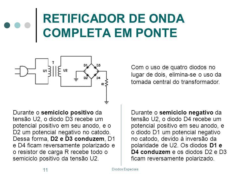 Diodos Especiais 11 RETIFICADOR DE ONDA COMPLETA EM PONTE Durante o semiciclo positivo da tensão U2, o diodo D3 recebe um potencial positivo em seu an