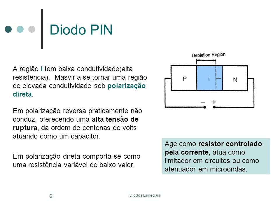 2 Diodo PIN A região I tem baixa condutividade(alta resistência). Masvir a se tornar uma região de elevada condutividade sob polarização direta. Em po