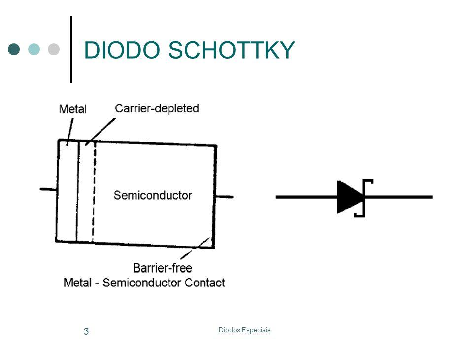 Diodos Especiais 4 DIODO VARICAP (VARACTOR) Os VARICAPS são diodos otimizados para trabalharem em polarização reversa, apresentando maiores variações de capacitância, em função do potencial reverso aplicado.