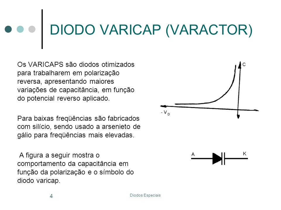 Diodos Especiais 4 DIODO VARICAP (VARACTOR) Os VARICAPS são diodos otimizados para trabalharem em polarização reversa, apresentando maiores variações
