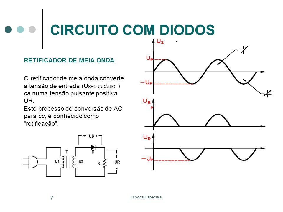 Diodos Especiais 8 VALOR CC OU VALOR MÉDIO O resistor R indicado no circuito representa a carga ôhmica acoplada ao retificador, podendo ser tanto um simples resistor como um circuito complexo e normalmente ele é chamado de resistor de carga ou simplesmente de carga.