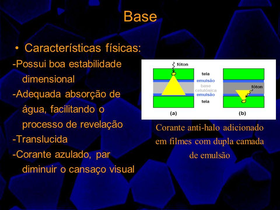 Base Características físicas: -Possui boa estabilidade dimensional -Adequada absorção de água, facilitando o processo de revelação -Translucida -Coran