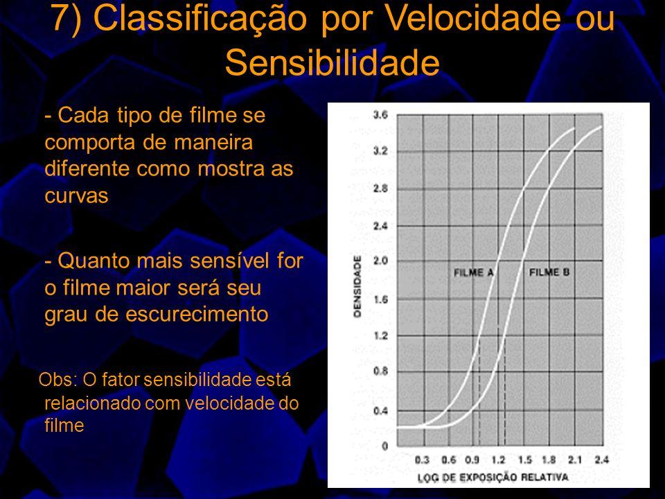 - Cada tipo de filme se comporta de maneira diferente como mostra as curvas - Quanto mais sensível for o filme maior será seu grau de escurecimento Ob