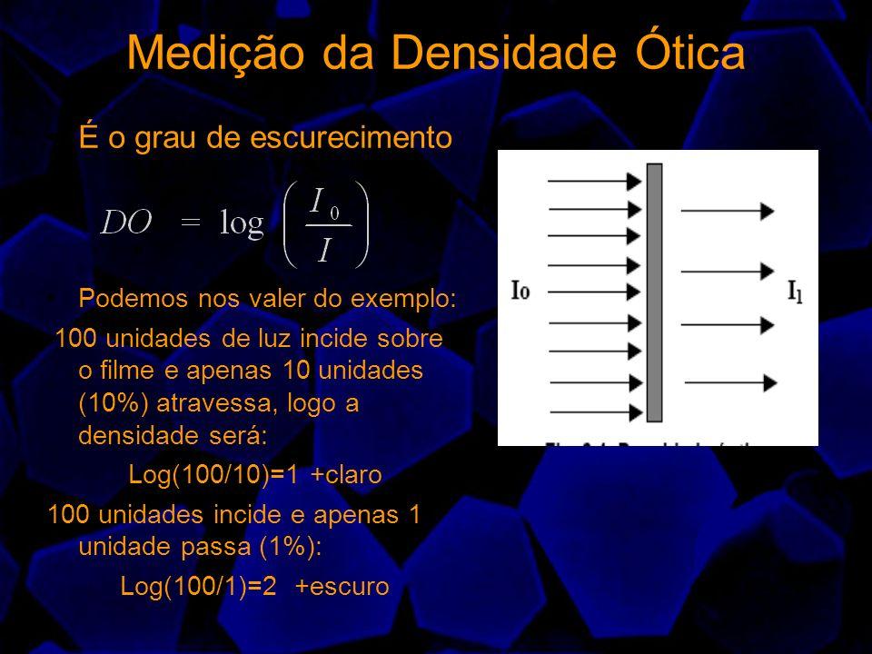 Medição da Densidade Ótica É o grau de escurecimento Podemos nos valer do exemplo: 100 unidades de luz incide sobre o filme e apenas 10 unidades (10%)