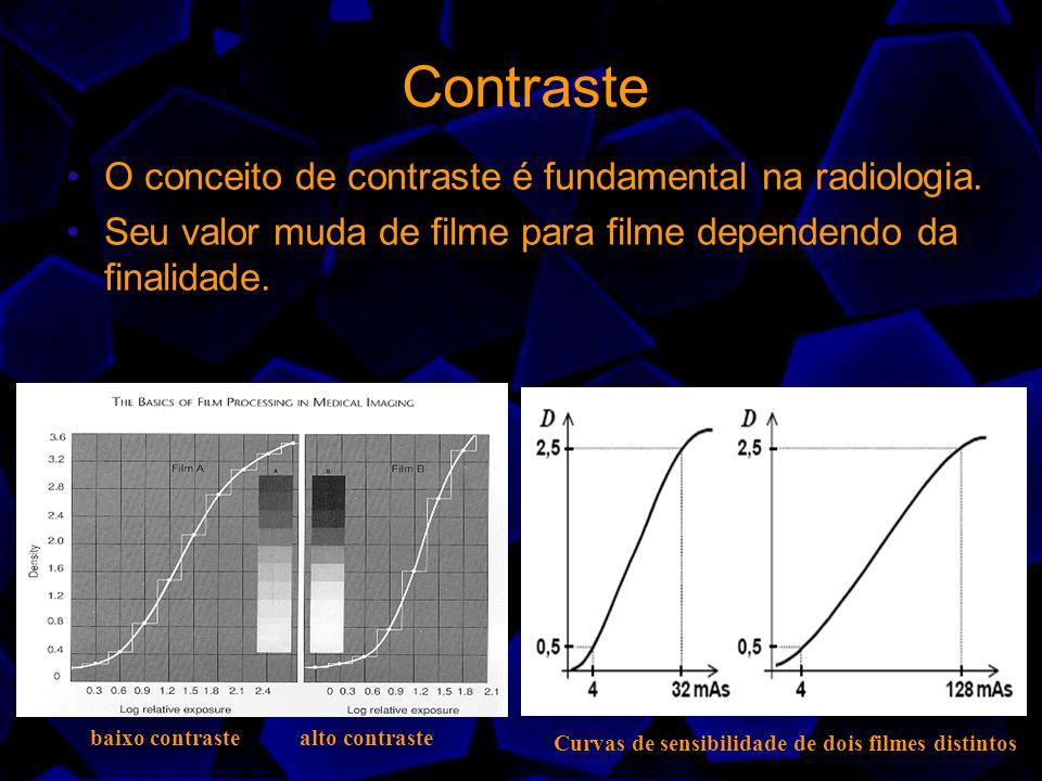 Contraste O conceito de contraste é fundamental na radiologia. Seu valor muda de filme para filme dependendo da finalidade. Curvas de sensibilidade de