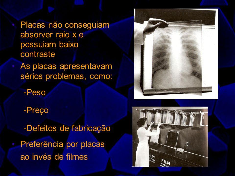 Placas não conseguiam absorver raio x e possuiam baixo contraste As placas apresentavam sérios problemas, como: -Peso -Preço -Defeitos de fabricação P
