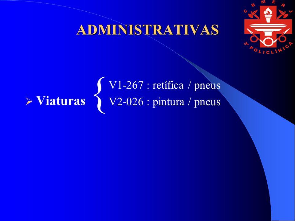 ADMINISTRATIVAS Viaturas { V1-267 : retífica / pneus V2-026 : pintura / pneus