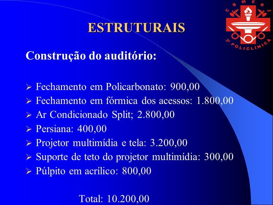 ESTRUTURAIS Construção do auditório: Fechamento em Policarbonato: 900,00 Fechamento em fórmica dos acessos: 1.800,00 Ar Condicionado Split; 2.800,00 Persiana: 400,00 Projetor multimídia e tela: 3.200,00 Suporte de teto do projetor multimídia: 300,00 Púlpito em acrílico: 800,00 Total: 10.200,00