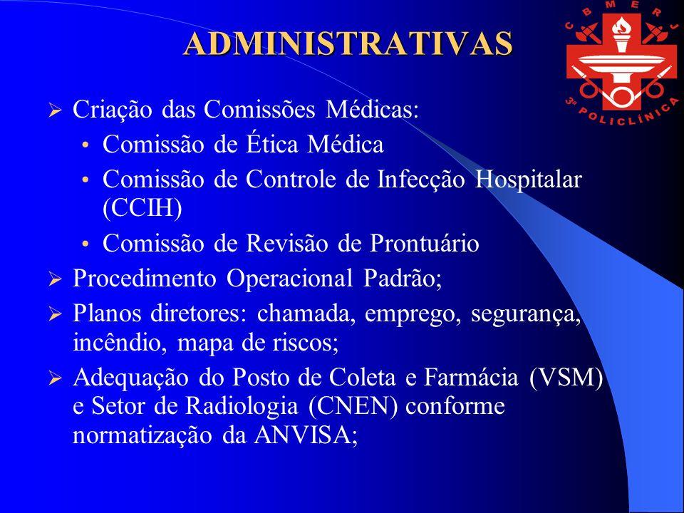ADMINISTRATIVAS Criação das Comissões Médicas: Comissão de Ética Médica Comissão de Controle de Infecção Hospitalar (CCIH) Comissão de Revisão de Prontuário Procedimento Operacional Padrão; Planos diretores: chamada, emprego, segurança, incêndio, mapa de riscos; Adequação do Posto de Coleta e Farmácia (VSM) e Setor de Radiologia (CNEN) conforme normatização da ANVISA;