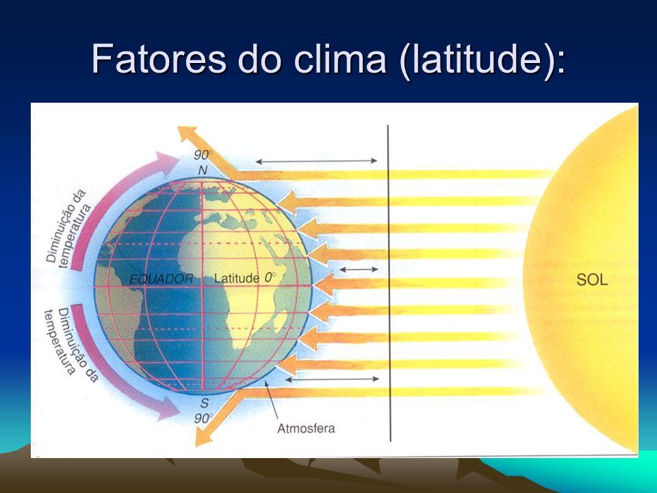 Fatores do clima (latitude):
