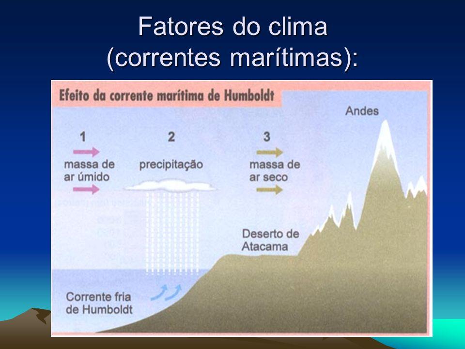 Fatores do clima (correntes marítimas):