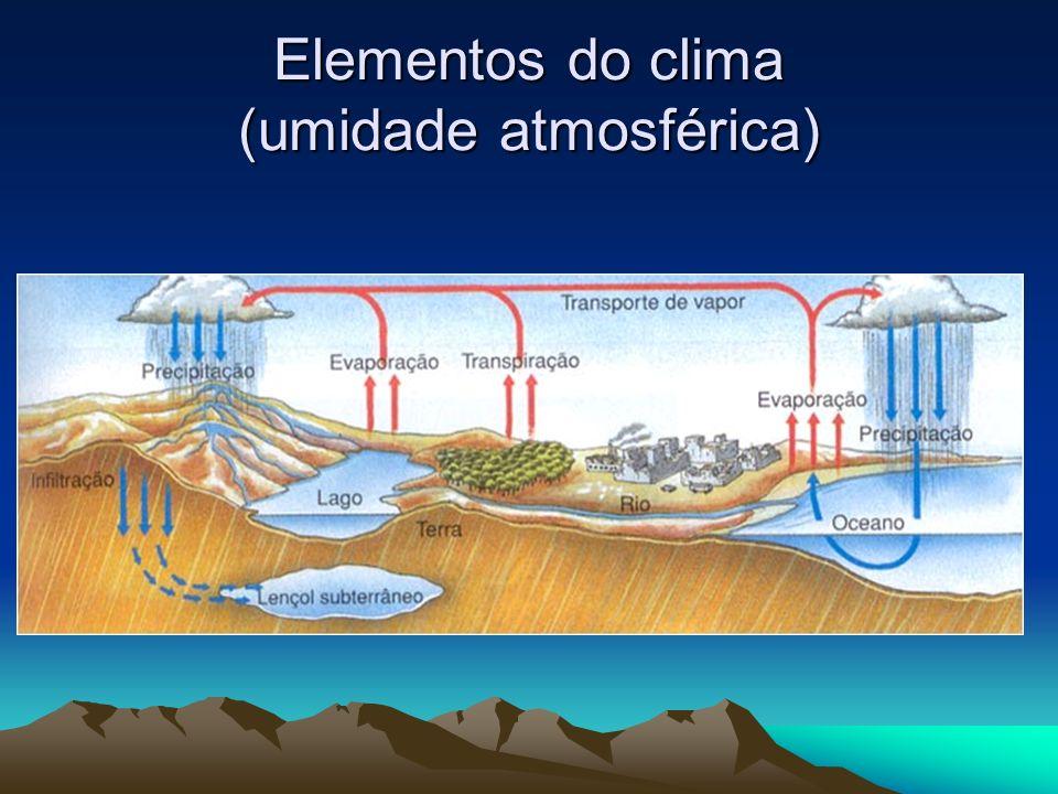 Elementos do clima (umidade atmosférica)