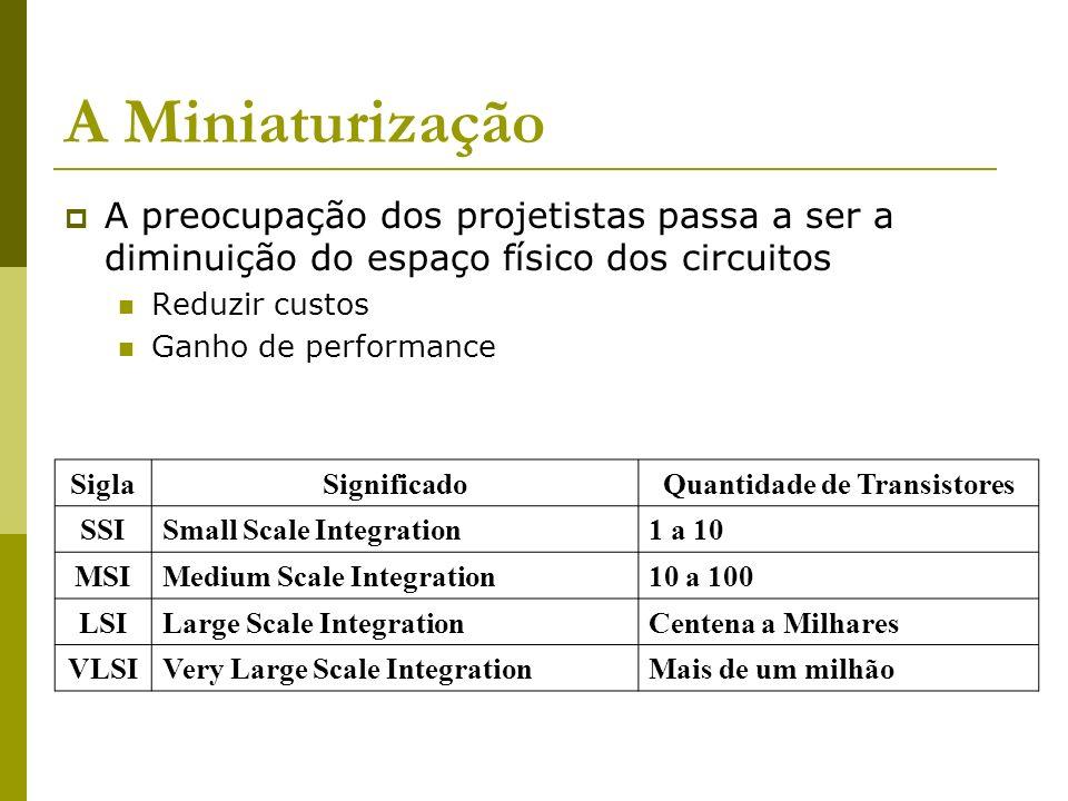 A Miniaturização A preocupação dos projetistas passa a ser a diminuição do espaço físico dos circuitos Reduzir custos Ganho de performance SiglaSignif
