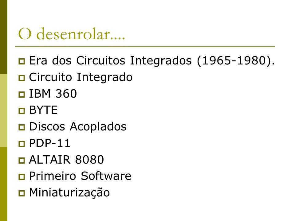 O desenrolar.... Era dos Circuitos Integrados (1965-1980). Circuito Integrado IBM 360 BYTE Discos Acoplados PDP-11 ALTAIR 8080 Primeiro Software Minia