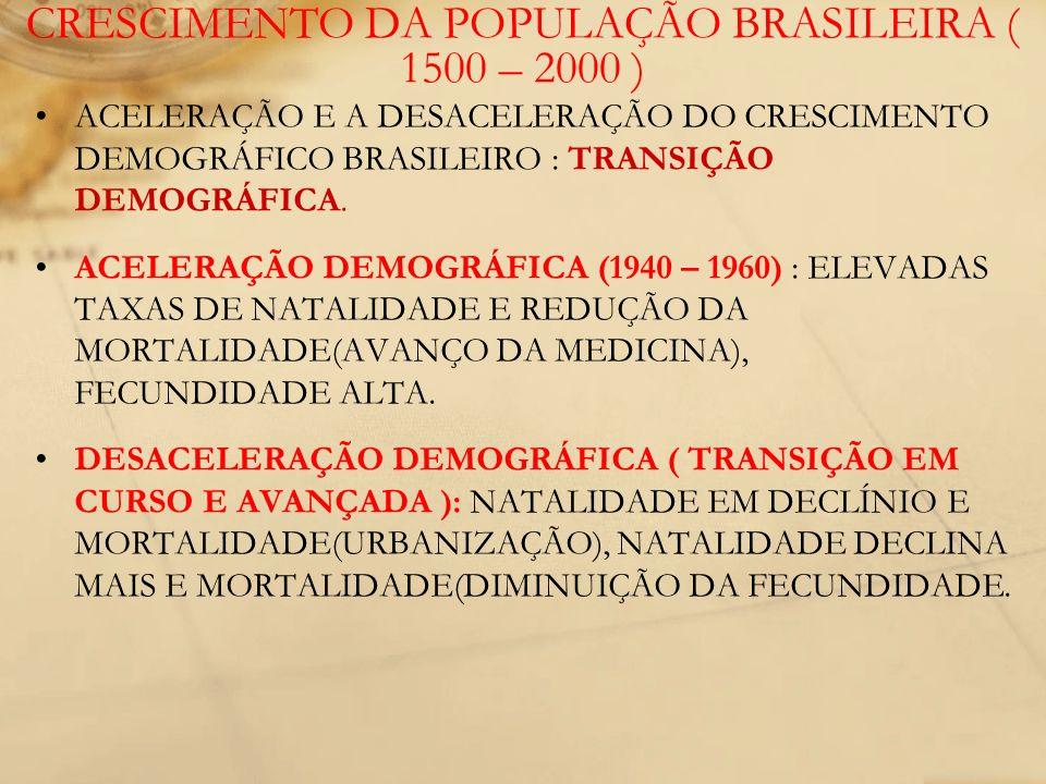 ACELERAÇÃO E A DESACELERAÇÃO DO CRESCIMENTO DEMOGRÁFICO BRASILEIRO : TRANSIÇÃO DEMOGRÁFICA. ACELERAÇÃO DEMOGRÁFICA (1940 – 1960) : ELEVADAS TAXAS DE N