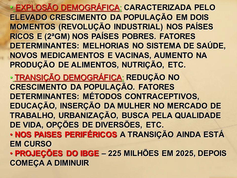 EXPLOSÃO DEMOGRÁFICA: CARACTERIZADA PELO ELEVADO CRESCIMENTO DA POPULAÇÃO EM DOIS MOMENTOS (REVOLUÇÃO INDUSTRIAL) NOS PAÍSES RICOS E (2ªGM) NOS PAÍSES