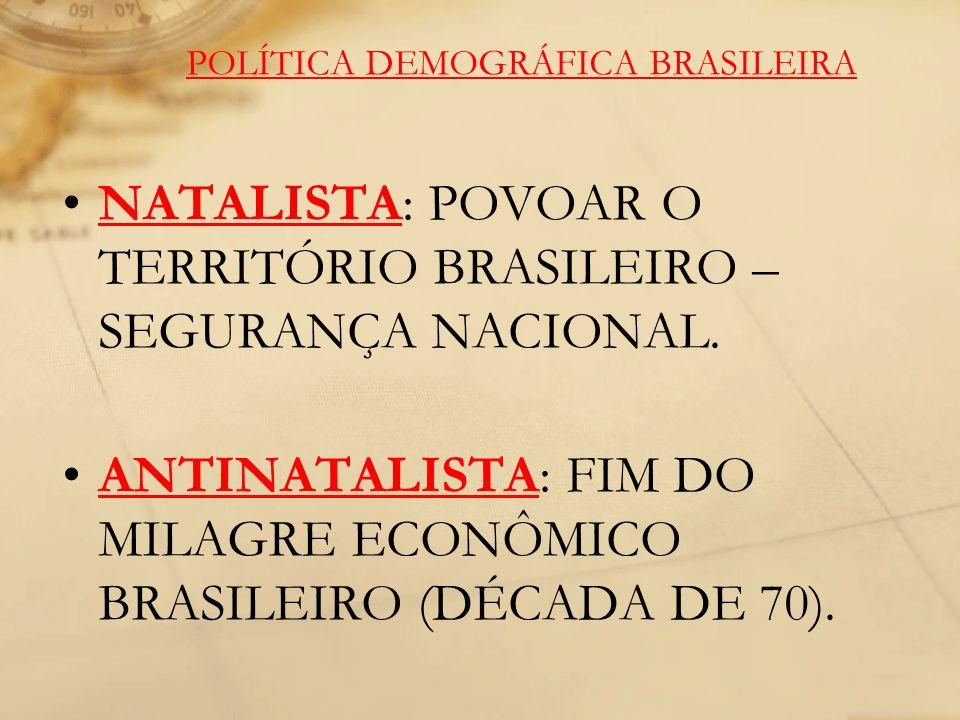 POLÍTICA DEMOGRÁFICA BRASILEIRA NATALISTA: POVOAR O TERRITÓRIO BRASILEIRO – SEGURANÇA NACIONAL. ANTINATALISTA: FIM DO MILAGRE ECONÔMICO BRASILEIRO (DÉ
