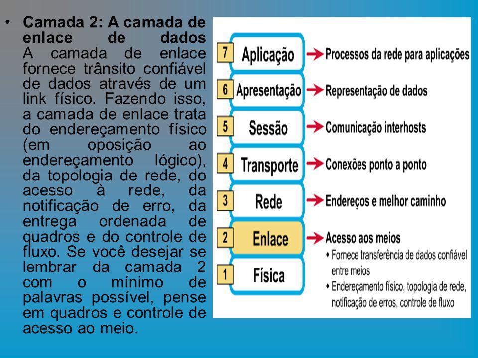 Camada 2: A camada de enlace de dados A camada de enlace fornece trânsito confiável de dados através de um link físico.