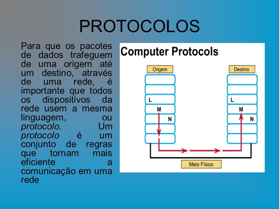 PROTOCOLOS Para que os pacotes de dados trafeguem de uma origem até um destino, através de uma rede, é importante que todos os dispositivos da rede usem a mesma linguagem, ou protocolo.