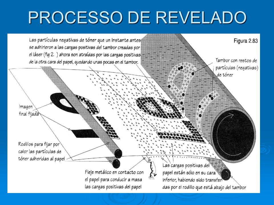 d) Transferência – Agora que o cilindro fotocondutor já está cheio de toner, ele precisa transferir este toner para a folha de papel a ser impressa.