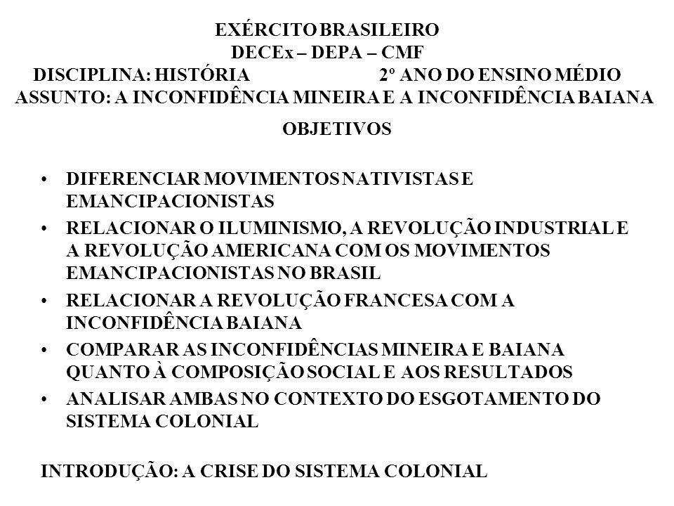 EXÉRCITO BRASILEIRO DECEx – DEPA – CMF DISCIPLINA: HISTÓRIA 2º ANO DO ENSINO MÉDIO ASSUNTO: A INCONFIDÊNCIA MINEIRA E A INCONFIDÊNCIA BAIANA OBJETIVOS