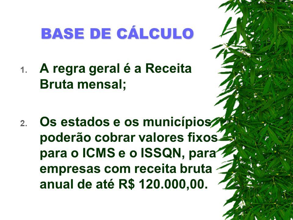 BASE DE CÁLCULO 1. A regra geral é a Receita Bruta mensal; 2. Os estados e os municípios poderão cobrar valores fixos para o ICMS e o ISSQN, para empr
