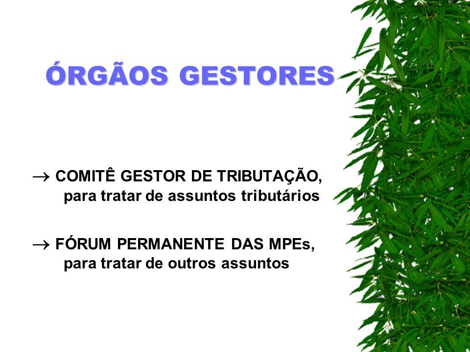 QUEM PODE OPTAR 1.COMÉRCIO 2. INDÚSTRIA 3. SERIÇOS I (Art.