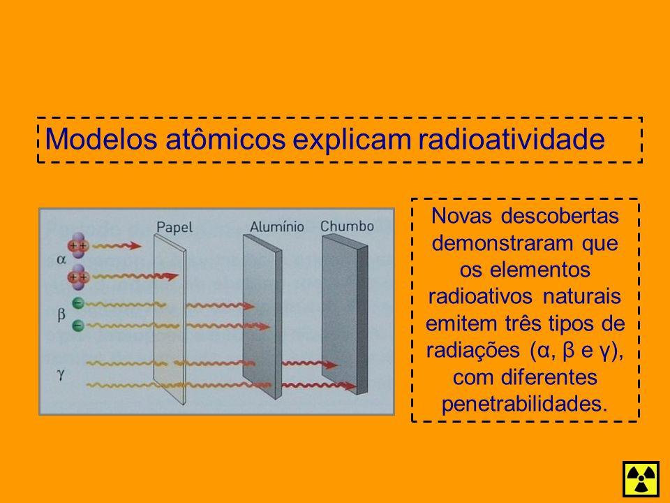 Modelos atômicos explicam radioatividade Novas descobertas demonstraram que os elementos radioativos naturais emitem três tipos de radiações (α, β e γ